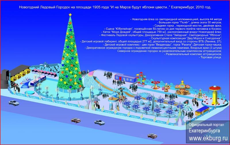 Ледовый городок 2010-2011 на площади 1905 года